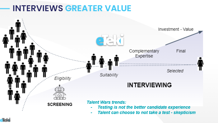 interviews-greater-value
